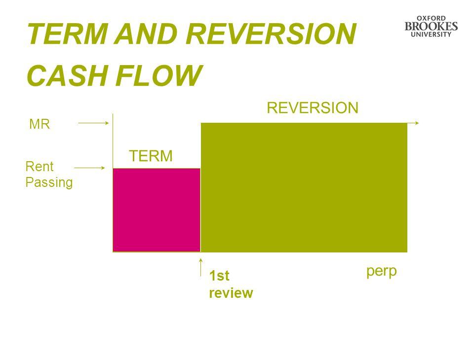 1st review TERM REVERSION perp MR Rent Passing TERM AND REVERSION CASH FLOW