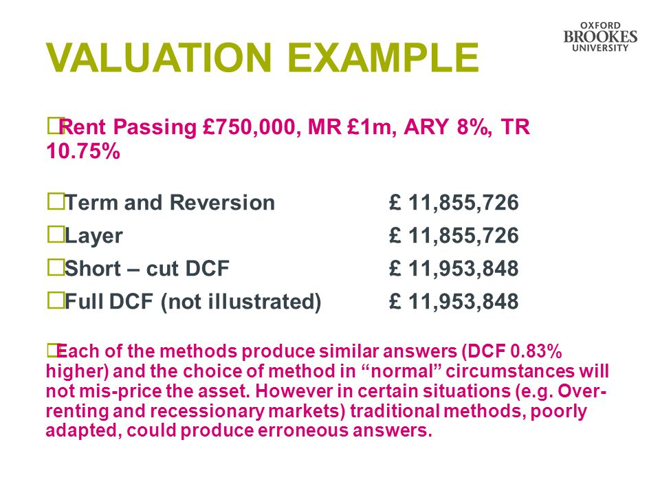 Rent Passing £750,000, MR £1m, ARY 8%, TR 10.75%  Term and Reversion £ 11,855,726  Layer £ 11,855,726  Short – cut DCF£ 11,953,848  Full DCF (not illustrated)£ 11,953,848  Each of the methods produce similar answers (DCF 0.83% higher) and the choice of method in normal circumstances will not mis-price the asset.