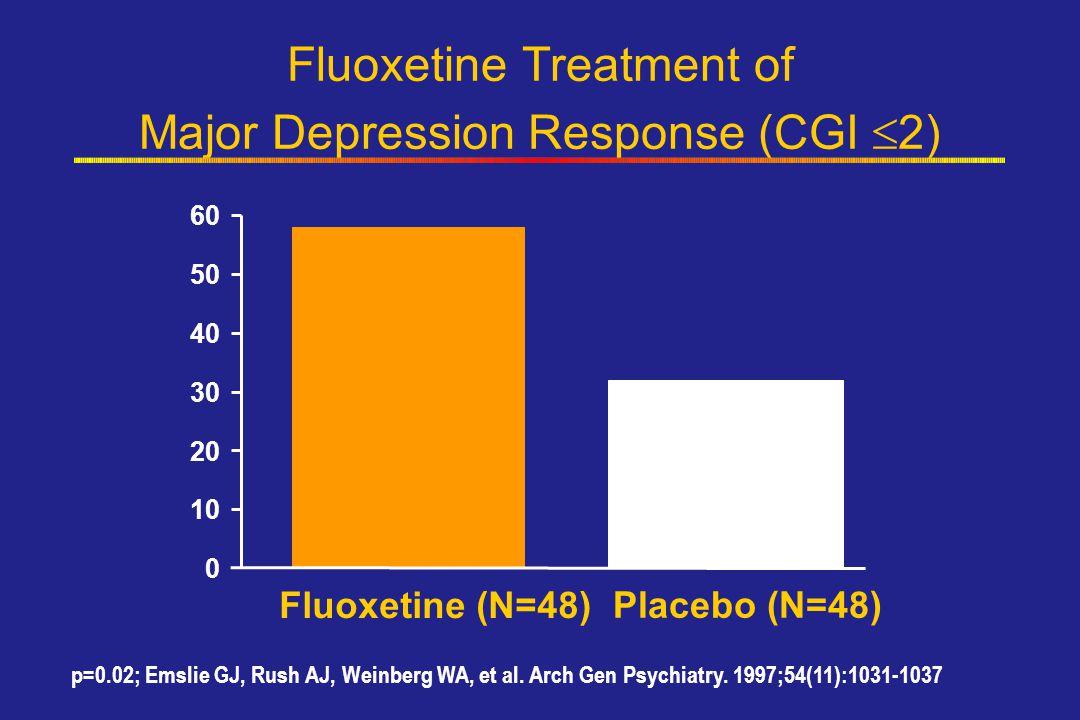 Fluoxetine Treatment of Major Depression Response (CGI  2) 0 10 20 30 40 50 60 Fluoxetine (N=48) Placebo (N=48) p=0.02; Emslie GJ, Rush AJ, Weinberg WA, et al.