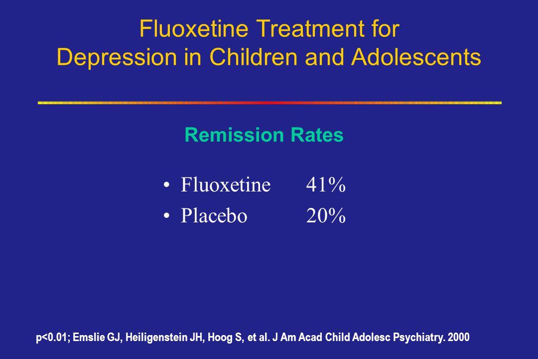 Fluoxetine 41% Placebo 20% Fluoxetine Treatment for Depression in Children and Adolescents Remission Rates p<0.01; Emslie GJ, Heiligenstein JH, Hoog S, et al.