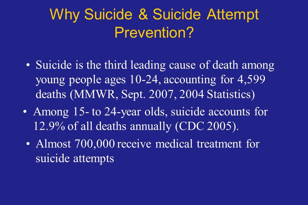 Why Suicide & Suicide Attempt Prevention.