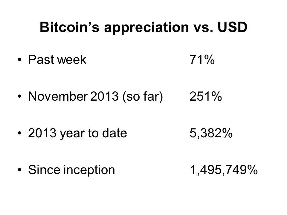 Bitcoin's beta -10%-5%0%5%10% Market return -50% -40% -30% -20% -10% 0% 10% 20% 30% 40% 50% Bitcoin return Slope = 0.67
