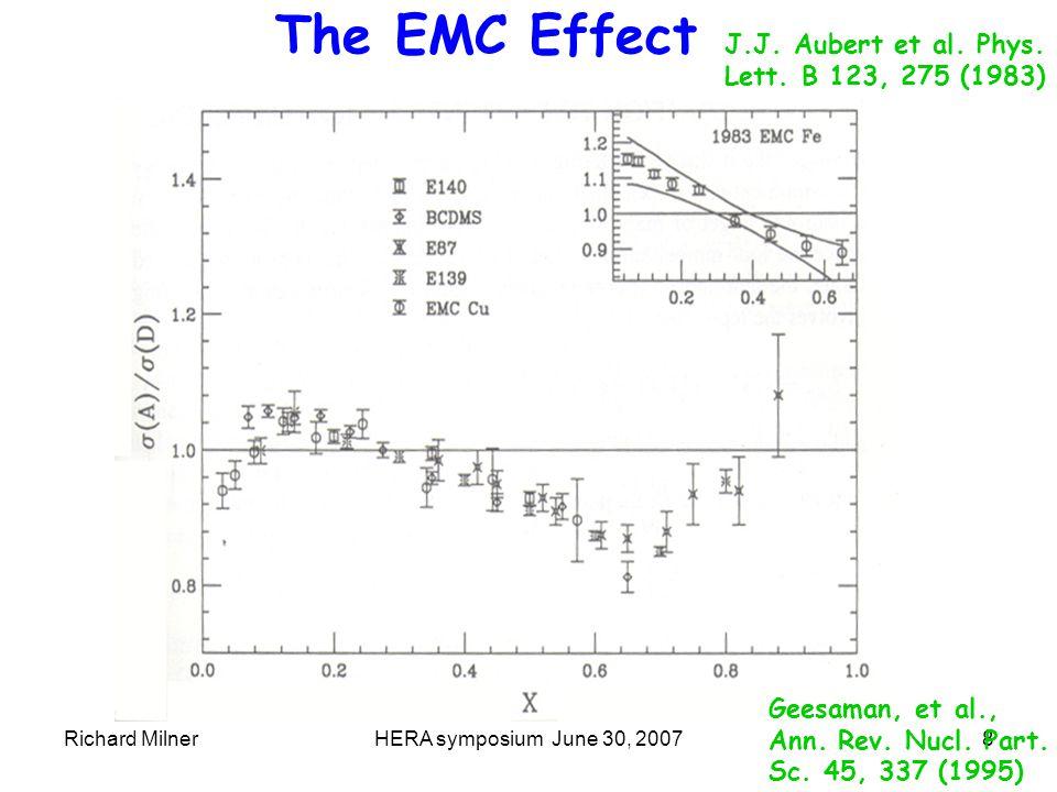 Richard MilnerHERA symposium June 30, 20078 The EMC Effect Geesaman, et al., Ann.