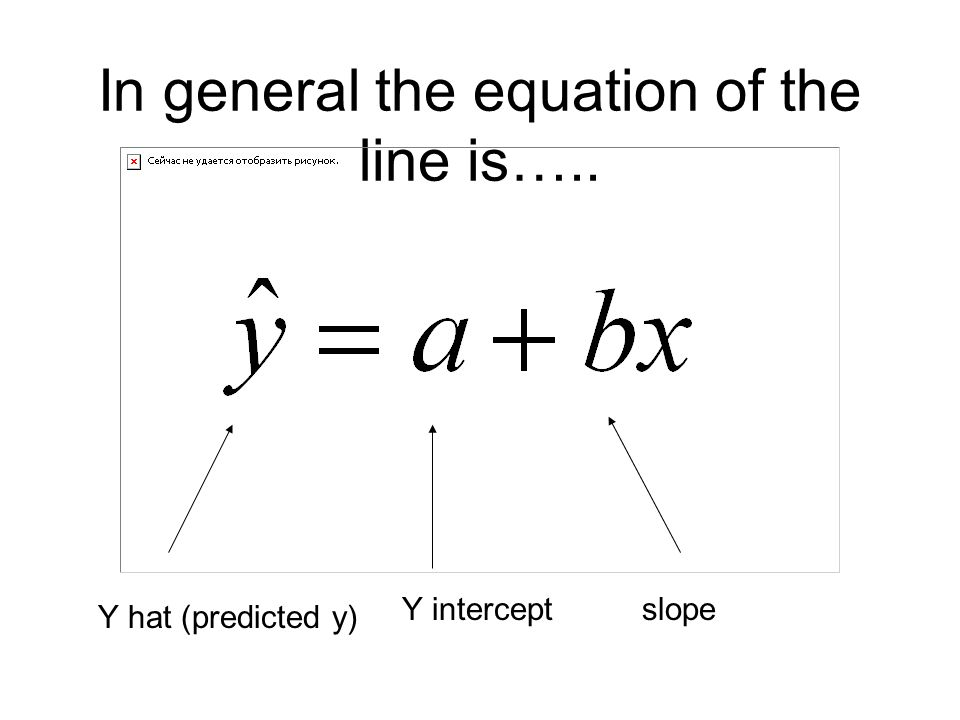 In general the equation of the line is….. Y hat (predicted y) Y interceptslope