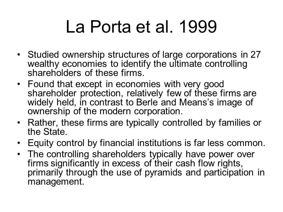 La Porta et al.
