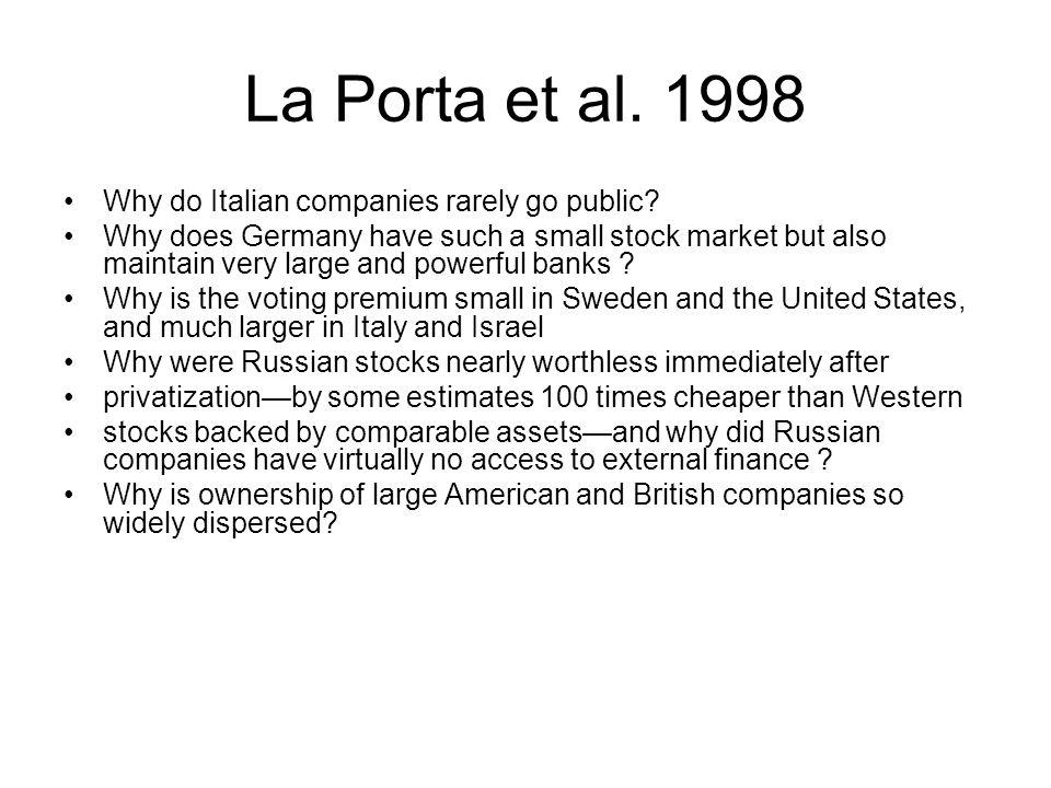 La Porta et al. 1998 Why do Italian companies rarely go public.
