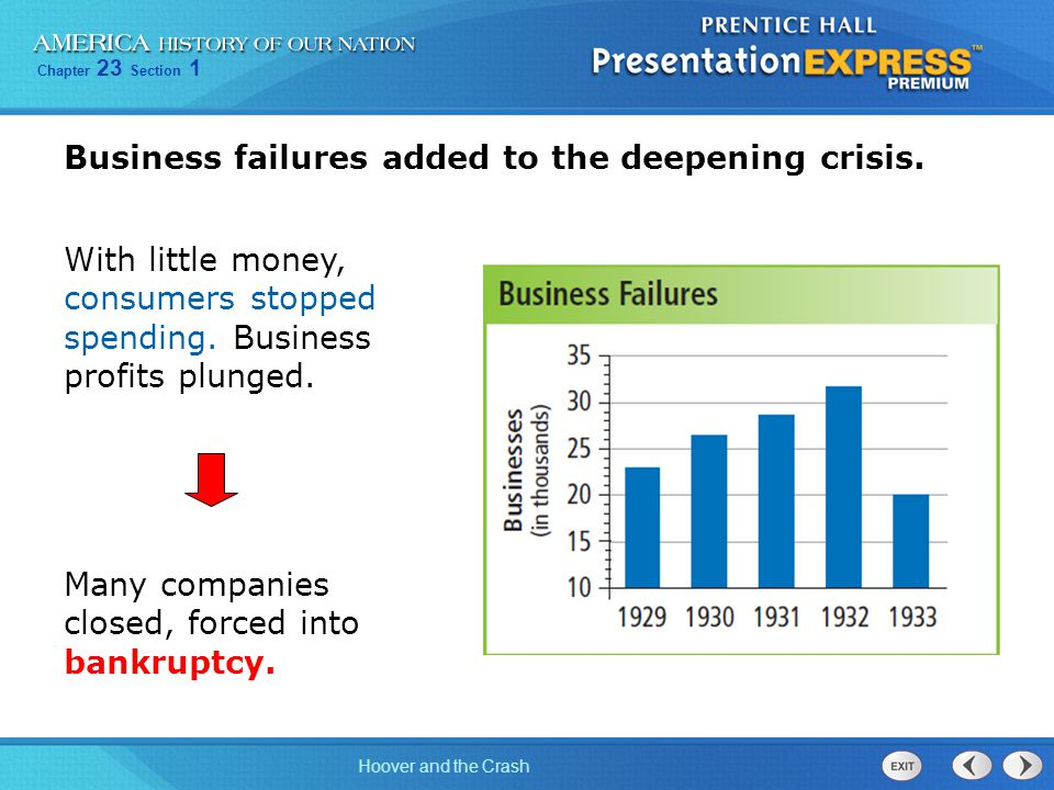 Chapter 23 Section 1 Hoover and the Crash Business failures added to the deepening crisis. Many companies closed, forced into bankruptcy. With little