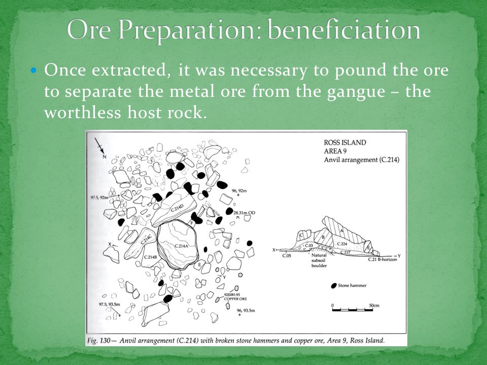 Once extracted, it was necessary to pound the ore to separate the metal ore from the gangue – the worthless host rock.
