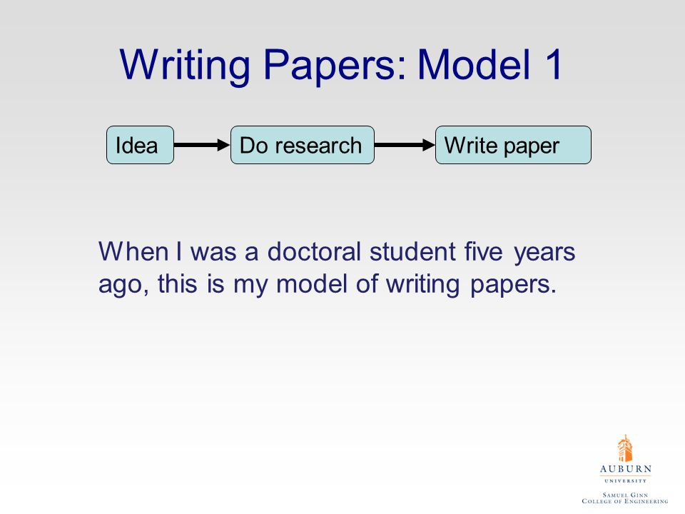 Writing Papers: Model 2 IdeaDo researchWrite paper IdeaWrite paperDo research Forces to be clear, focused Crystallises what we don't understand Opens the way to dialogue with others: reality check, critique, and collaboration