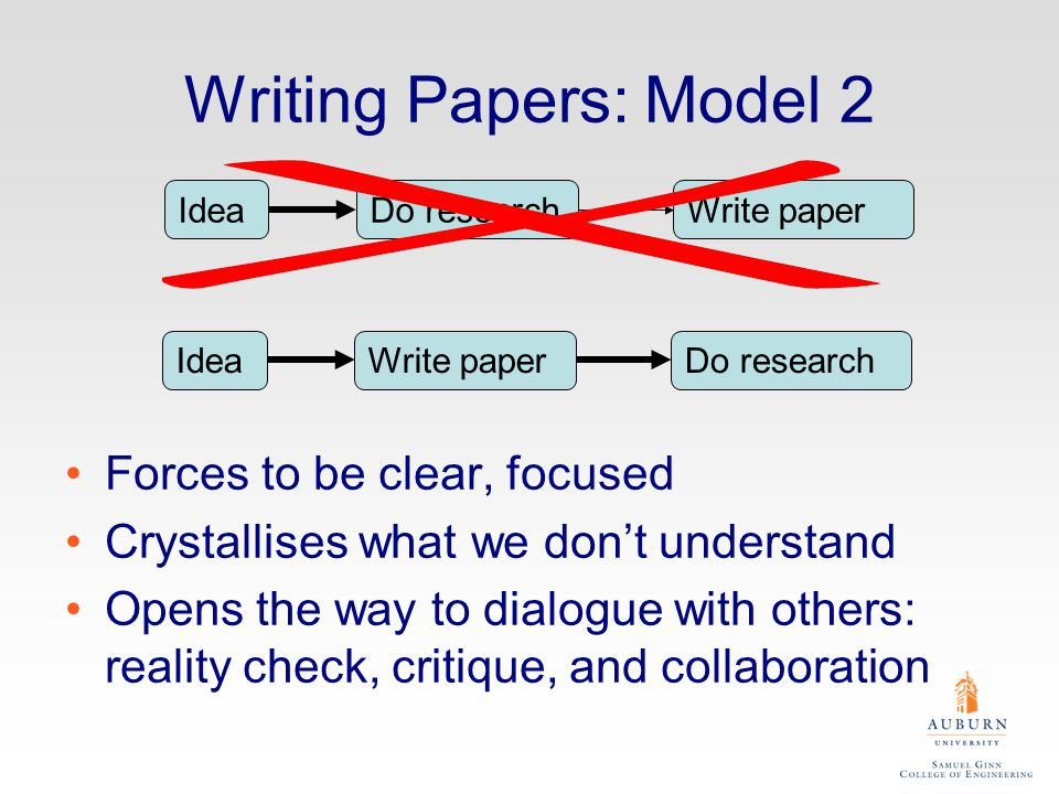 Do not be Intimidated Write a paper, and give a talk, about any idea, no matter how weedy and insignificant it may seem to you FallacyYou need to have a fantastic idea before you can write a paper.