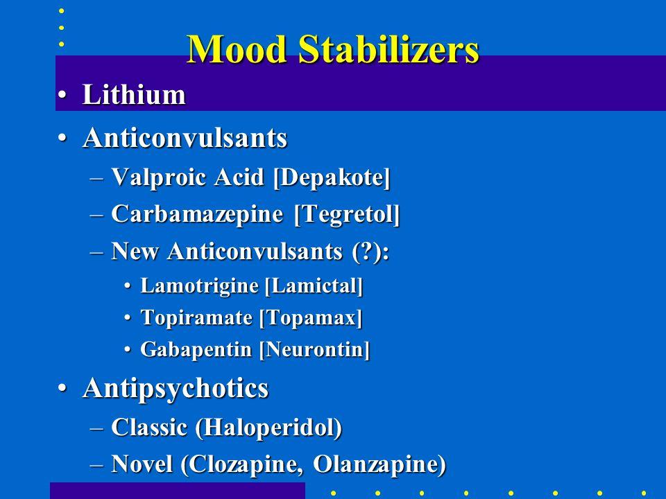 Mood Stabilizers LithiumLithium AnticonvulsantsAnticonvulsants –Valproic Acid [Depakote] –Carbamazepine [Tegretol] –New Anticonvulsants ( ): Lamotrigine [Lamictal]Lamotrigine [Lamictal] Topiramate [Topamax]Topiramate [Topamax] Gabapentin [Neurontin]Gabapentin [Neurontin] AntipsychoticsAntipsychotics –Classic (Haloperidol) –Novel (Clozapine, Olanzapine)
