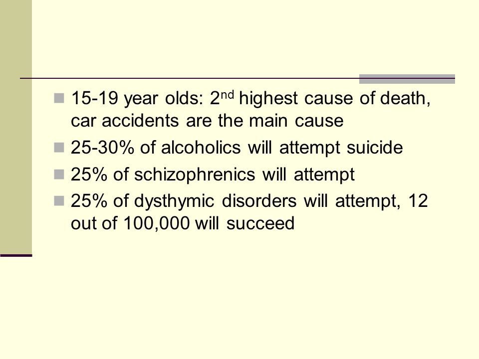 15-19 year olds: 2 nd highest cause of death, car accidents are the main cause 25-30% of alcoholics will attempt suicide 25% of schizophrenics will attempt 25% of dysthymic disorders will attempt, 12 out of 100,000 will succeed