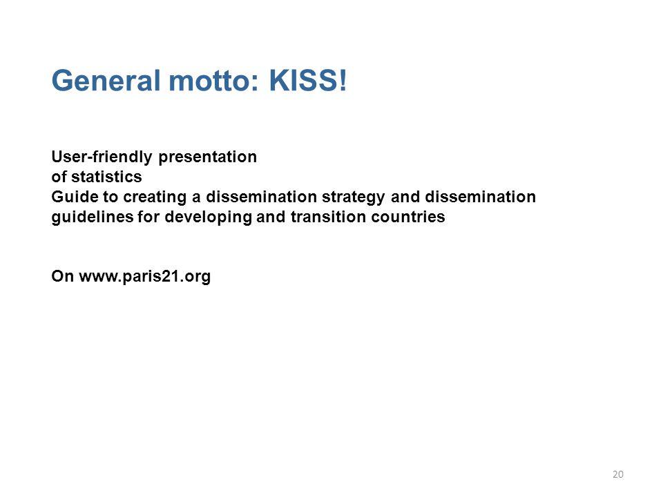 20 General motto: KISS.