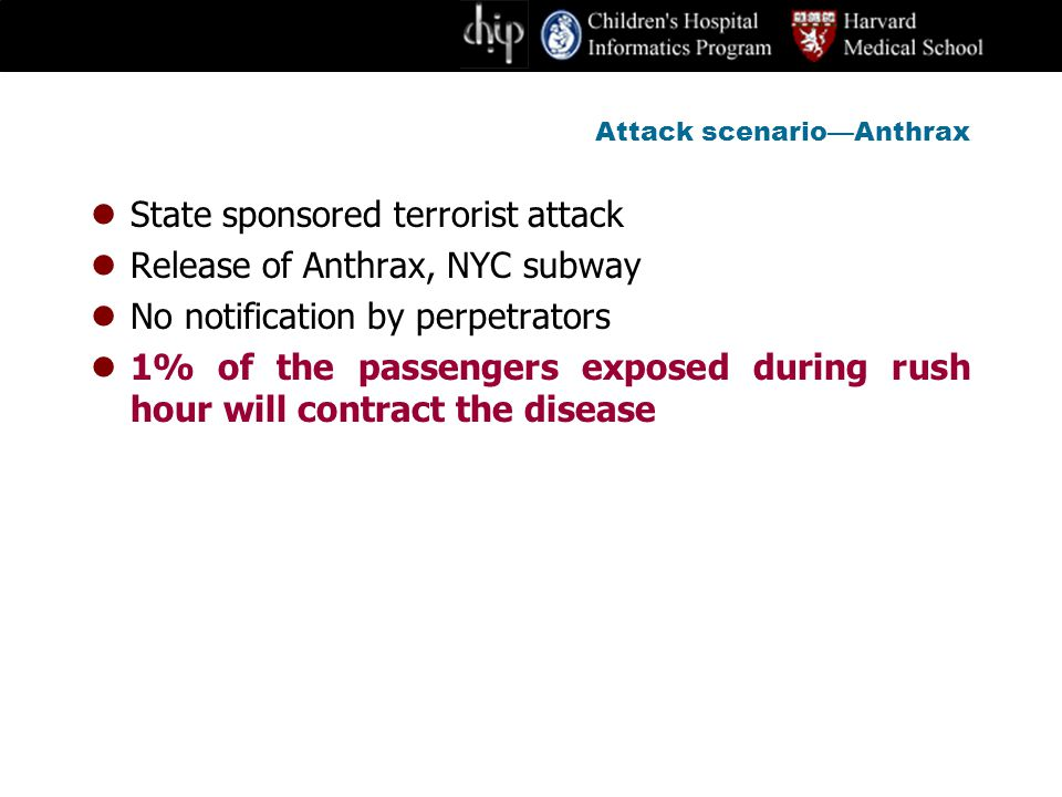 Attack scenario—Anthrax State sponsored terrorist attack Release of Anthrax, NYC subway No notification by perpetrators 1% of the passengers exposed during rush hour will contract the disease