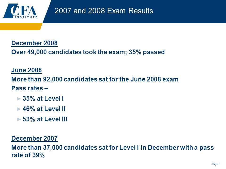 Page 6 2007 and 2008 Exam Results December 2008 Over 49,000 candidates took the exam; 35% passed June 2008 More than 92,000 candidates sat for the June 2008 exam Pass rates – 35% at Level I 46% at Level II 53% at Level III December 2007 More than 37,000 candidates sat for Level I in December with a pass rate of 39%