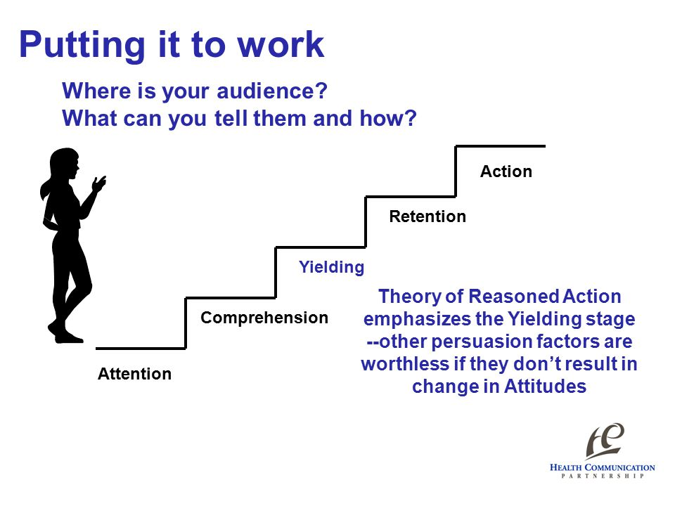 Attention Putting it to work Action Comprehension Yielding Retention Where is your audience? What can you tell them and how? Theory of Reasoned Action