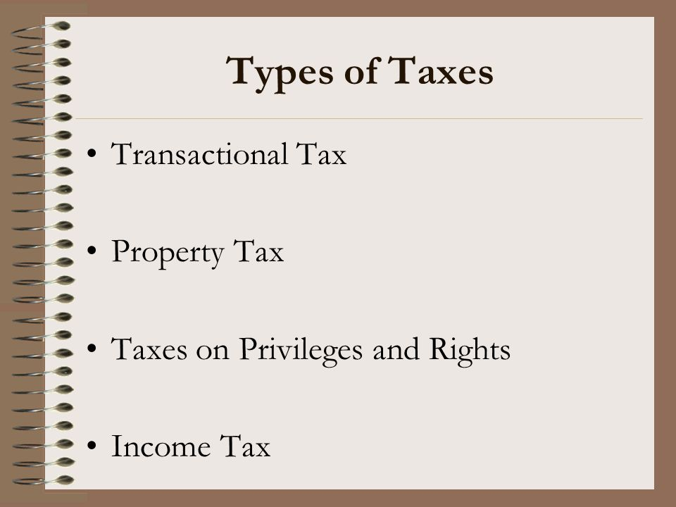 Types of Taxes Transactional Tax Property Tax Taxes on Privileges and Rights Income Tax