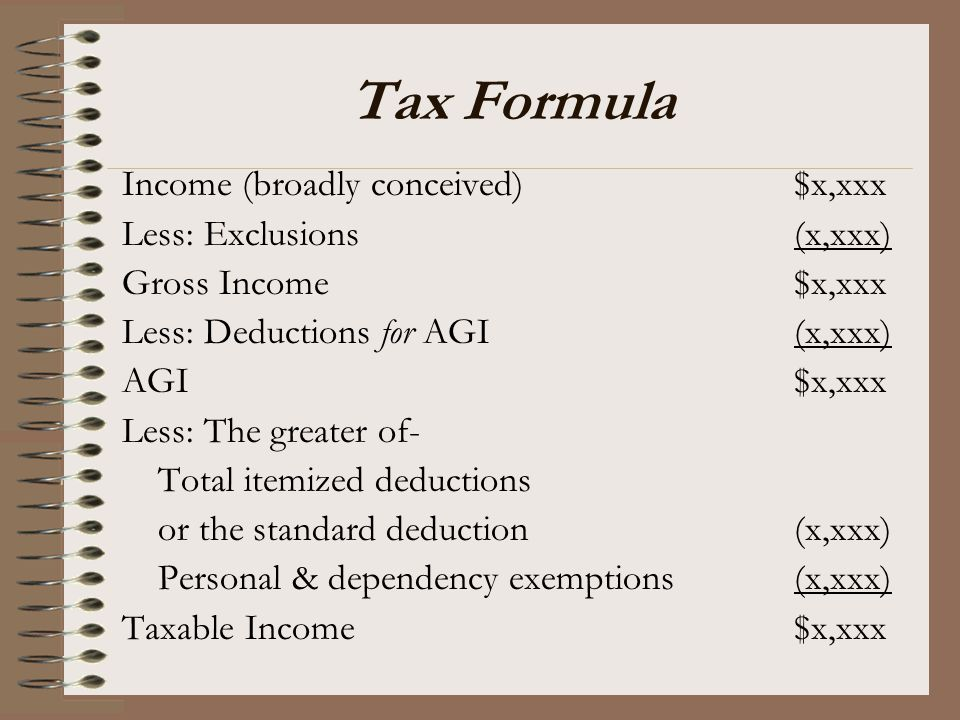 Tax Formula Income (broadly conceived)$x,xxx Less: Exclusions (x,xxx) Gross Income$x,xxx Less: Deductions for AGI (x,xxx) AGI$x,xxx Less: The greater