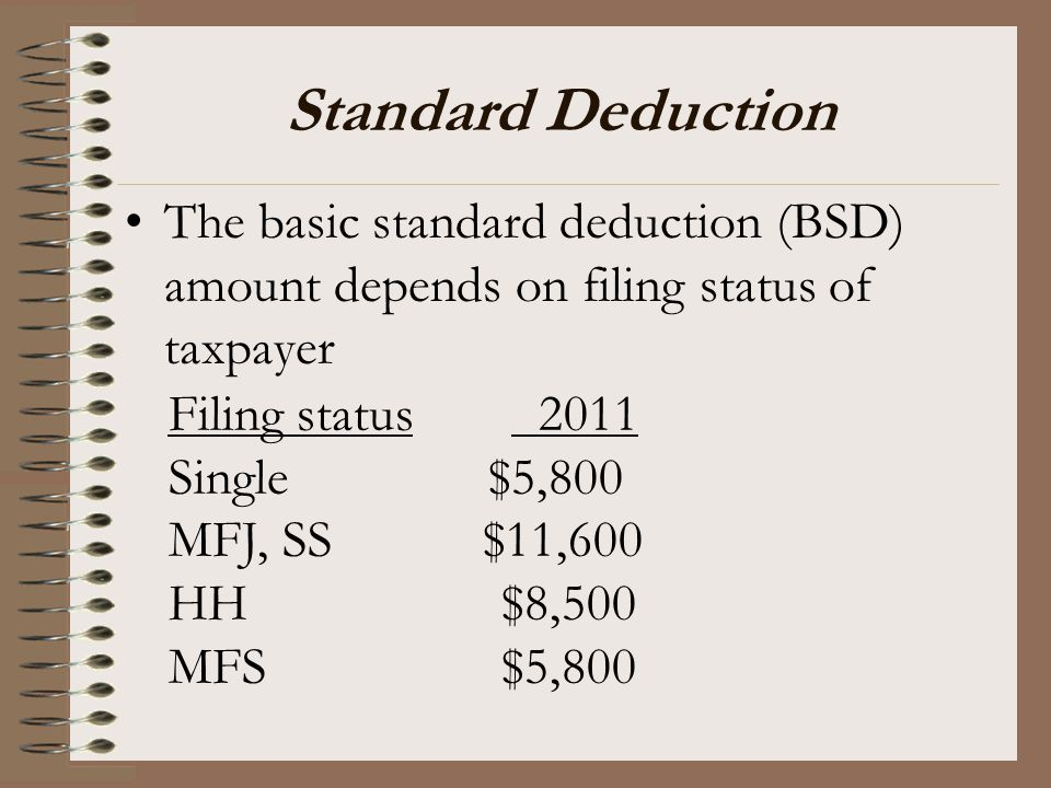 Standard Deduction The basic standard deduction (BSD) amount depends on filing status of taxpayer Filing status 2011 Single $5,800 MFJ, SS $11,600 HH