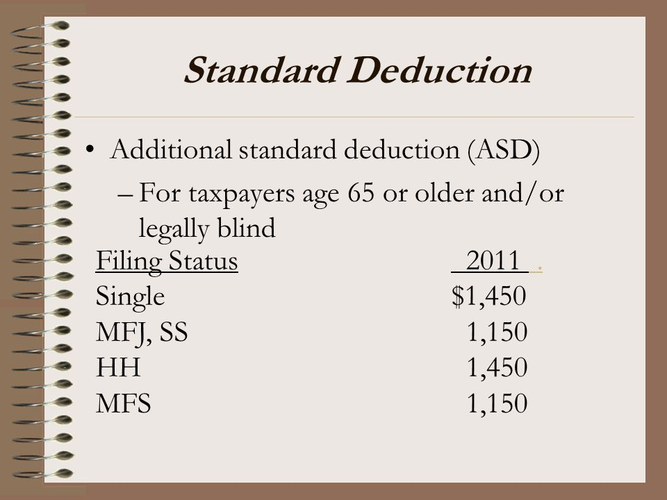Standard Deduction Additional standard deduction (ASD) –For taxpayers age 65 or older and/or legally blind Filing Status 2011. Single $1,450 MFJ, SS 1