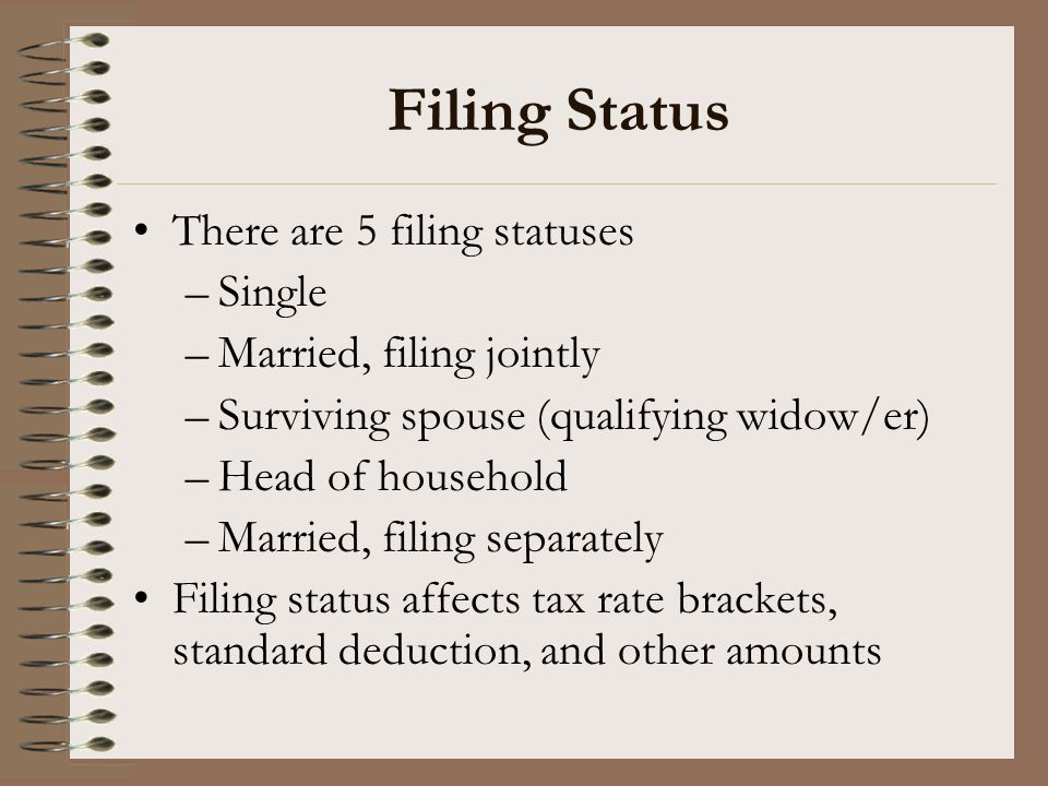 Filing Status There are 5 filing statuses –Single –Married, filing jointly –Surviving spouse (qualifying widow/er) –Head of household –Married, filing