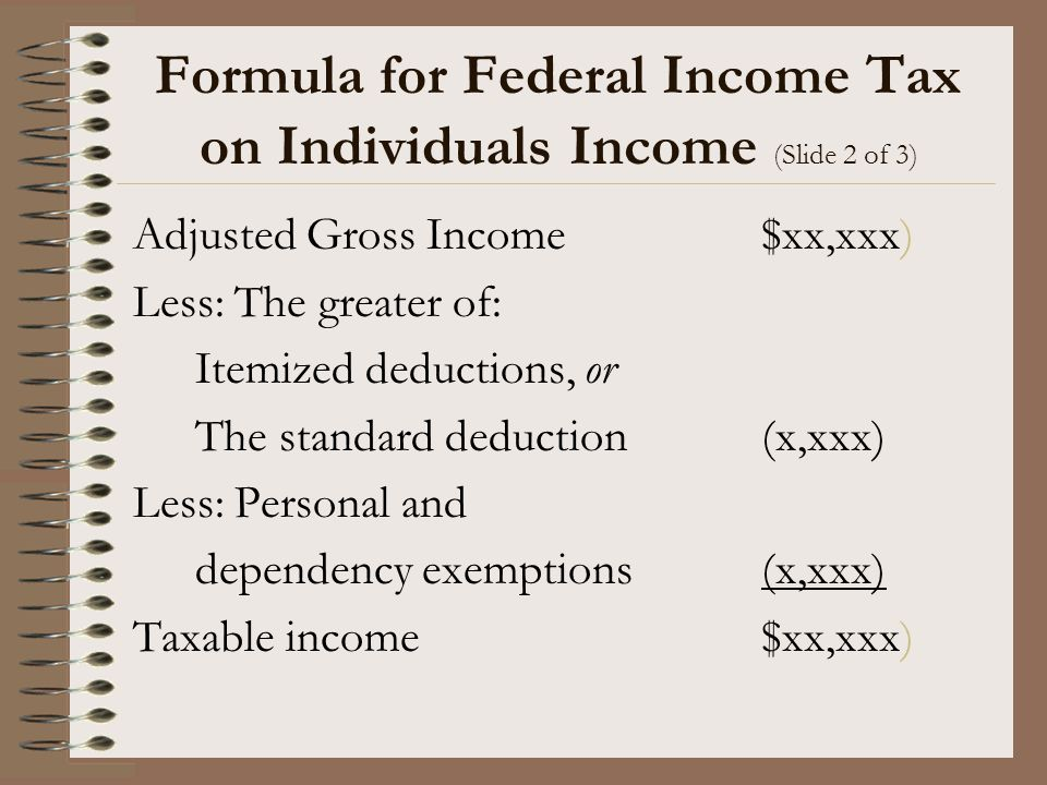 Formula for Federal Income Tax on Individuals Income (Slide 2 of 3) Adjusted Gross Income $xx,xxx) Less: The greater of: Itemized deductions, or The s