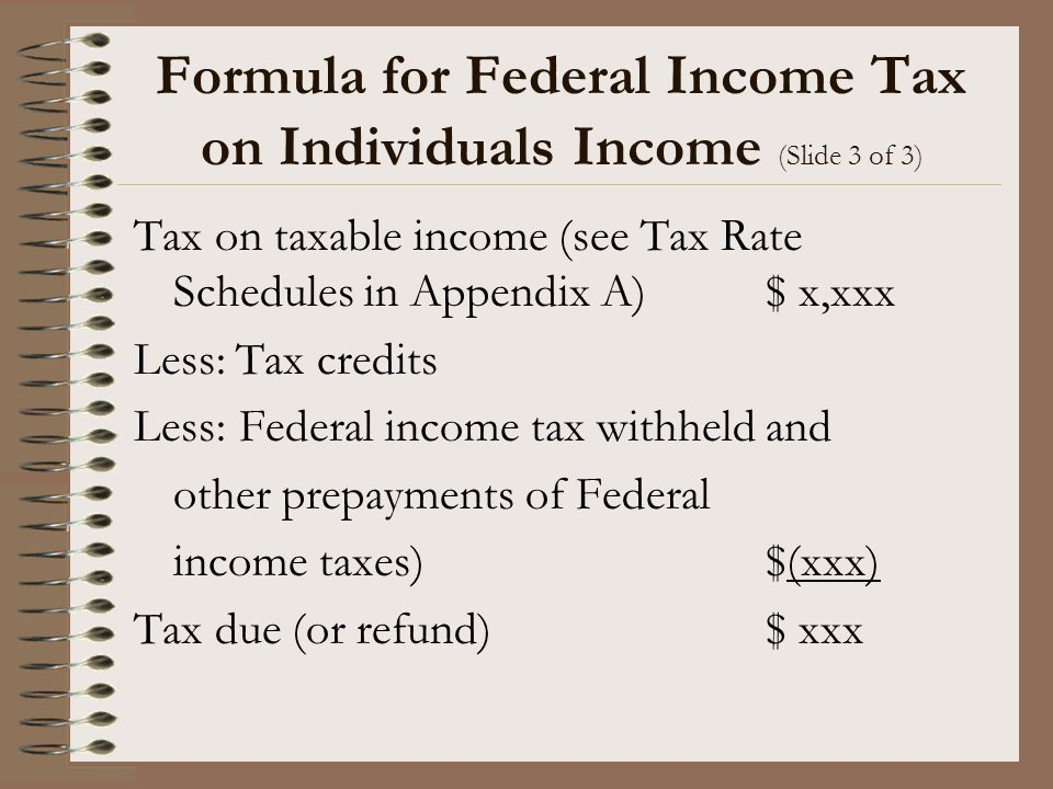 Formula for Federal Income Tax on Individuals Income (Slide 3 of 3) Tax on taxable income (see Tax Rate Schedules in Appendix A) $ x,xxx Less: Tax cre