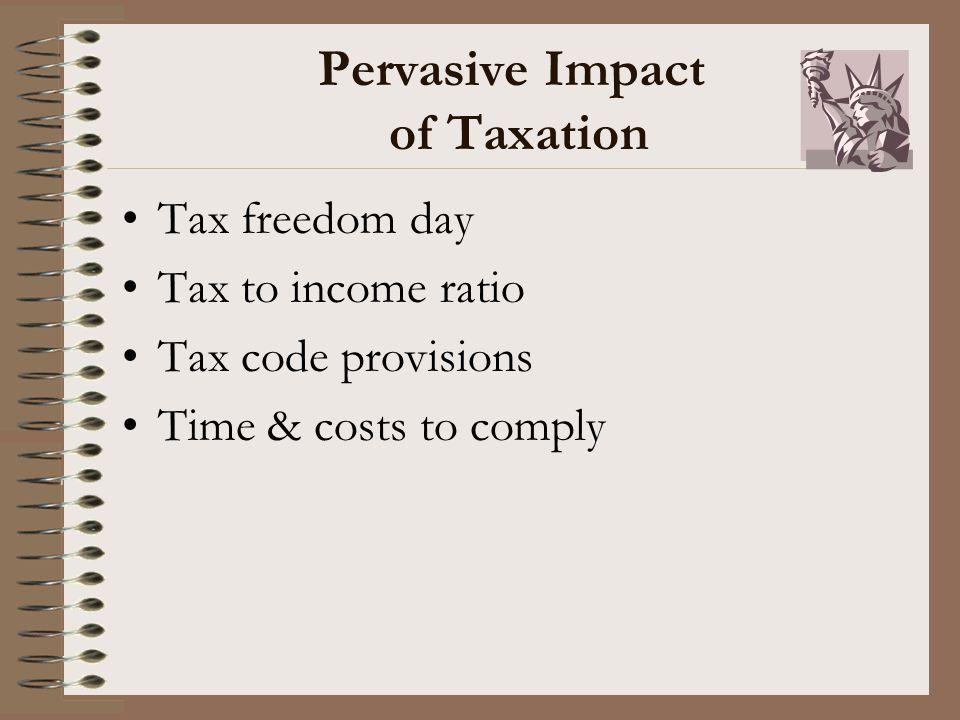 Legislative Process for Tax Bills