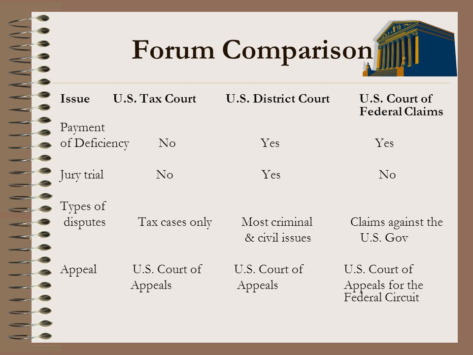 Forum Comparison Issue U.S. Tax Court U.S. District Court U.S. Court of Federal Claims Payment of Deficiency No Yes Yes Jury trial No Yes No Types of