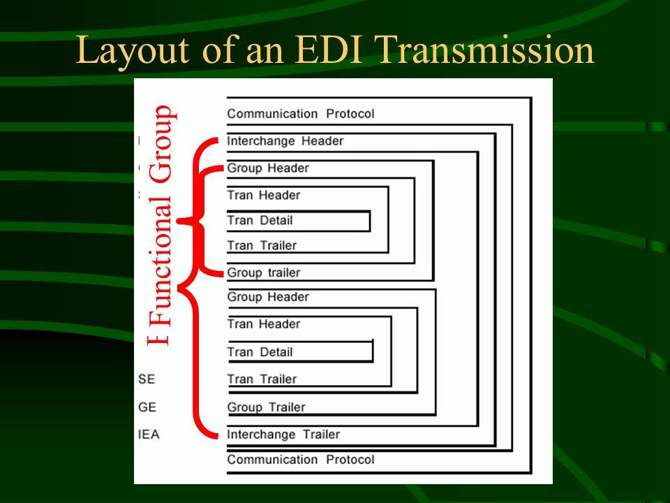 Transaction Structure