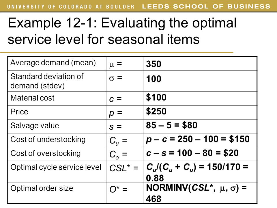 Example 12-1: Evaluating the optimal service level for seasonal items Average demand (mean)  = Standard deviation of demand (stdev)  = Material cost