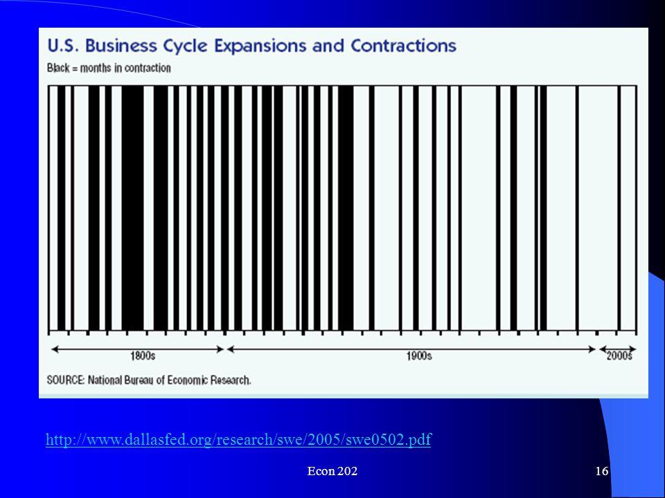Econ 20215 Source: http://www.economist.com/displayStory.cfm story_id=346598http://www.economist.com/displayStory.cfm story_id=346598