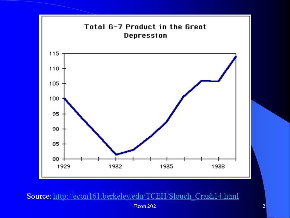 Frank and Bernanke Ch. 5: Macroeconomics: The Bird's- Eye View of the Economy