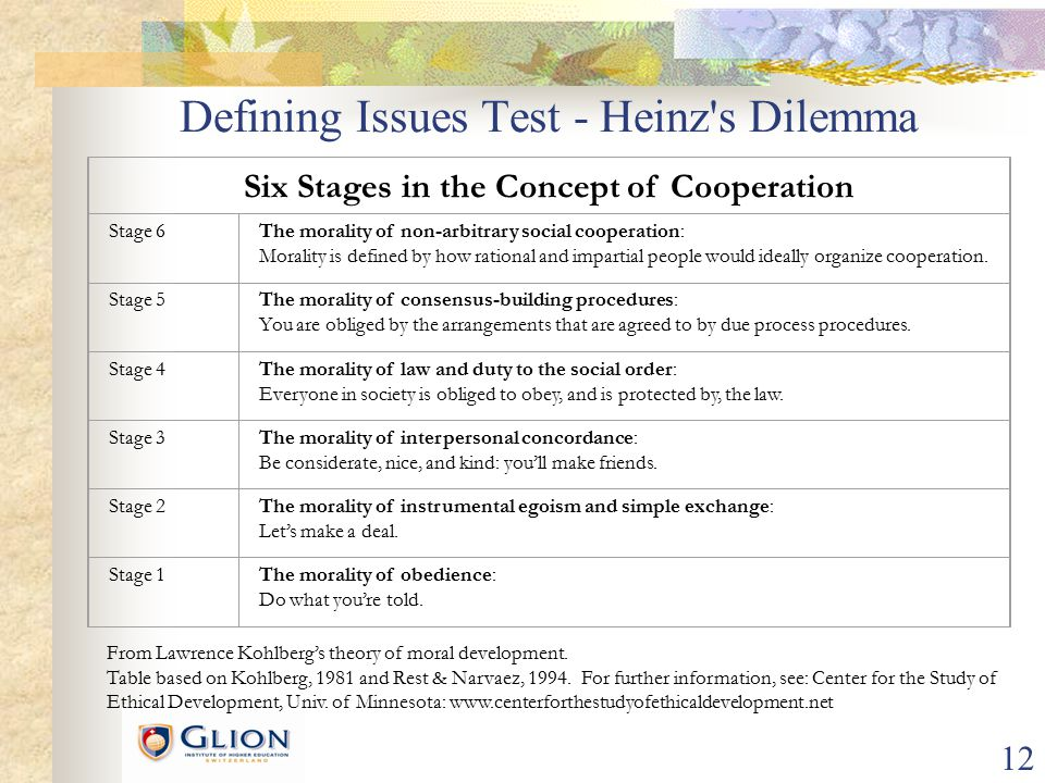 12 Defining Issues Test - Heinz s Dilemma Six Stages in the Concept of Cooperation Stage 6The morality of non-arbitrary social cooperation: Morality is defined by how rational and impartial people would ideally organize cooperation.