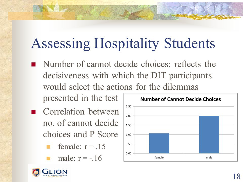 18 Assessing Hospitality Students Number of cannot decide choices: reflects the decisiveness with which the DIT participants would select the actions