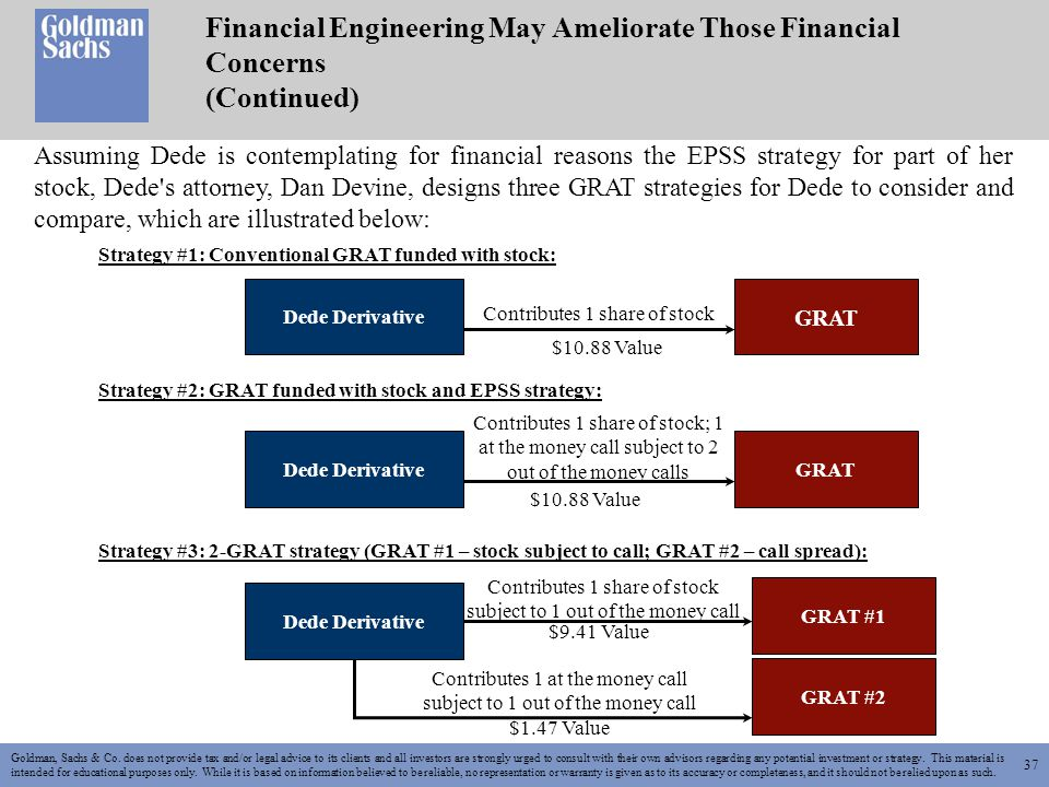 37 Financial Engineering May Ameliorate Those Financial Concerns (Continued) Goldman, Sachs & Co.