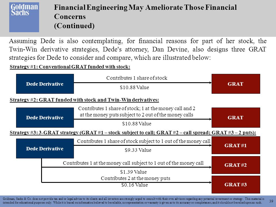 Financial Engineering May Ameliorate Those Financial Concerns (Continued) Goldman, Sachs & Co.
