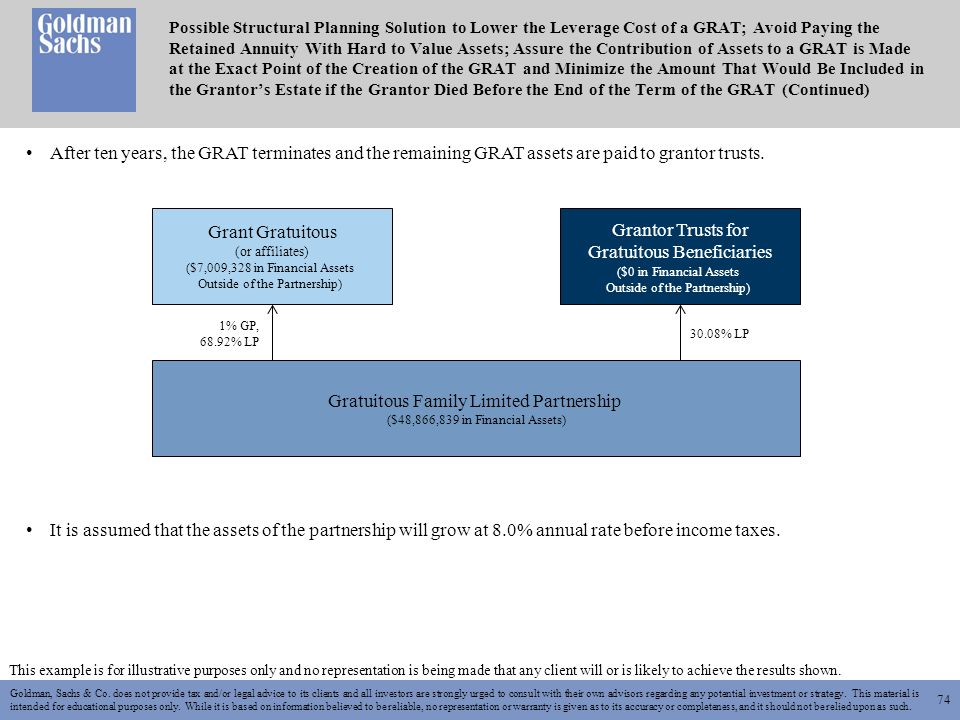 74 Possible Structural Planning Solution to Lower the Leverage Cost of a GRAT; Avoid Paying the Retained Annuity With Hard to Value Assets; Assure the Contribution of Assets to a GRAT is Made at the Exact Point of the Creation of the GRAT and Minimize the Amount That Would Be Included in the Grantor's Estate if the Grantor Died Before the End of the Term of the GRAT (Continued) Grant Gratuitous (or affiliates) ($7,009,328 in Financial Assets Outside of the Partnership) Gratuitous Family Limited Partnership ($48,866,839 in Financial Assets) 30.08% LP 1% GP, 68.92% LP Grantor Trusts for Gratuitous Beneficiaries ($0 in Financial Assets Outside of the Partnership) It is assumed that the assets of the partnership will grow at 8.0% annual rate before income taxes.