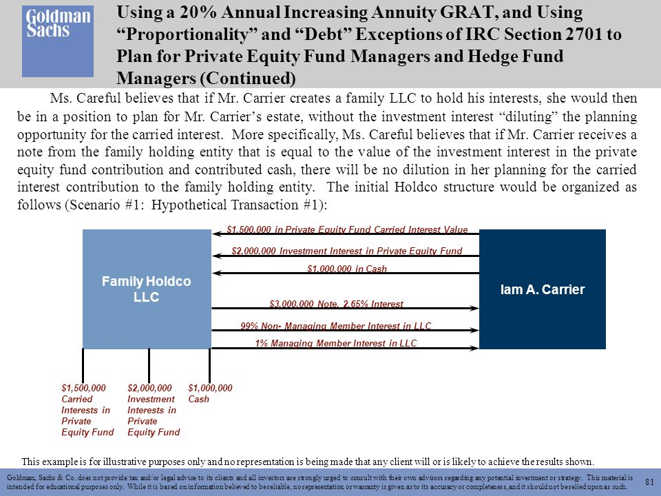 81 Goldman, Sachs & Co. does not provide tax and/or legal advice to its clients and all investors are strongly urged to consult with their own advisor
