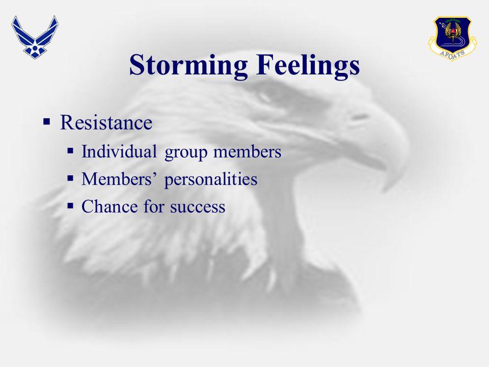 Storming Feelings  Resistance  Individual group members  Members' personalities  Chance for success