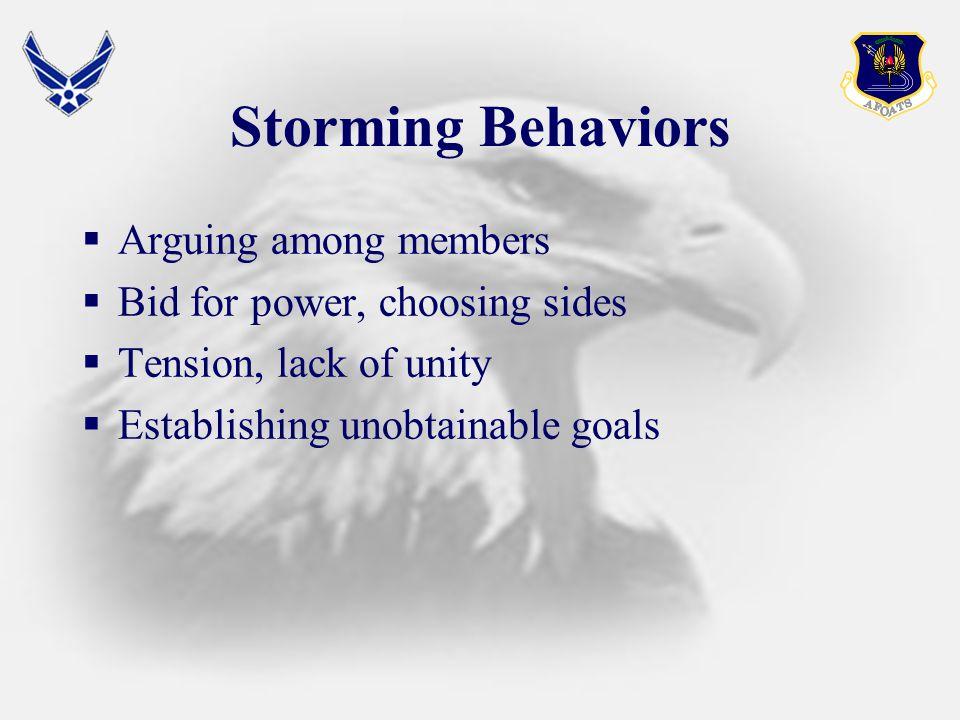 Storming Behaviors  Arguing among members  Bid for power, choosing sides  Tension, lack of unity  Establishing unobtainable goals