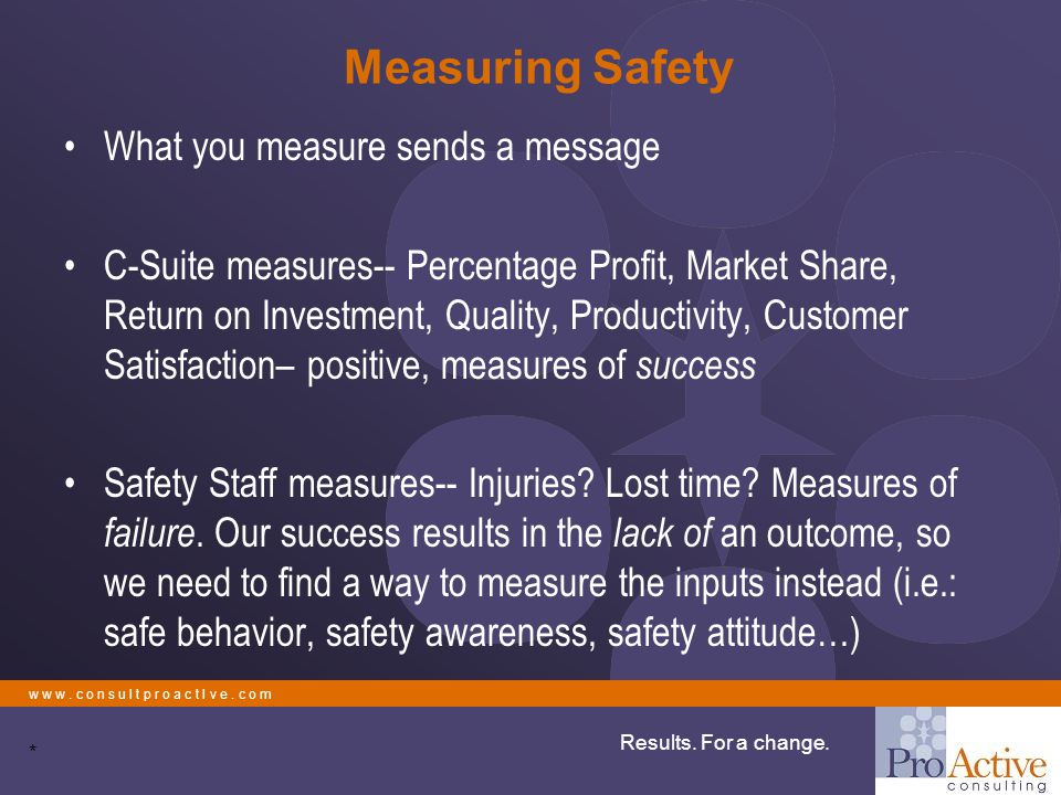 w w w. c o n s u l t p r o a c t I v e. c o m Results. For a change. Measuring Safety What you measure sends a message C-Suite measures-- Percentage P