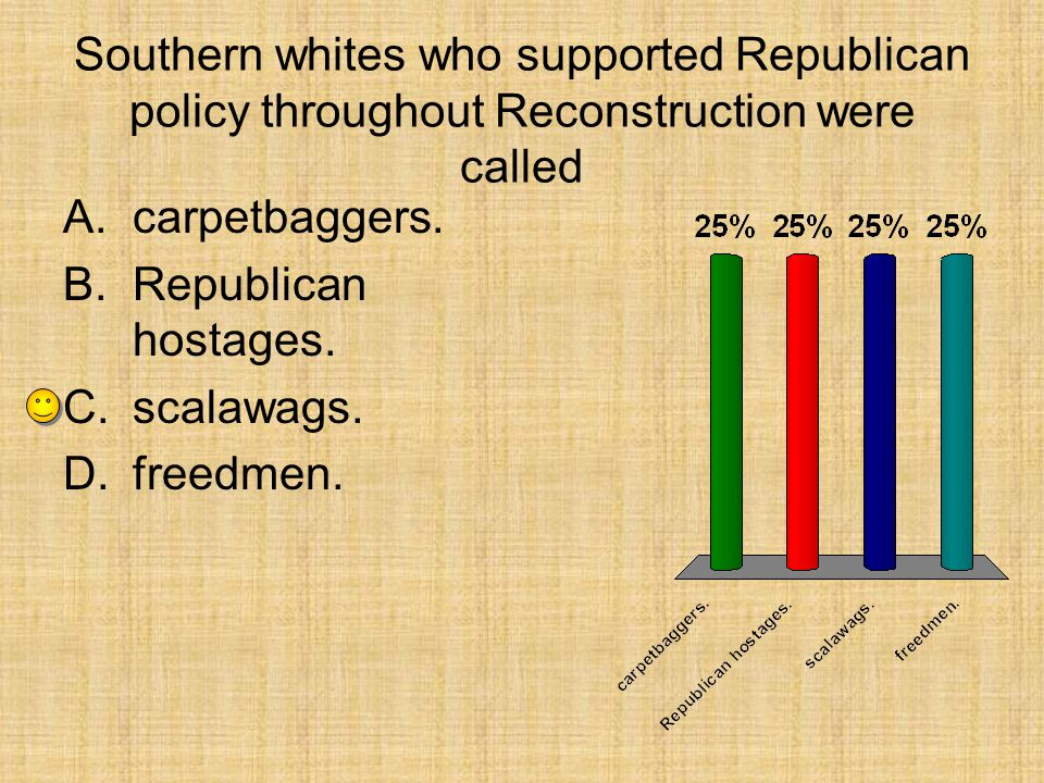 Southern whites who supported Republican policy throughout Reconstruction were called A.carpetbaggers.