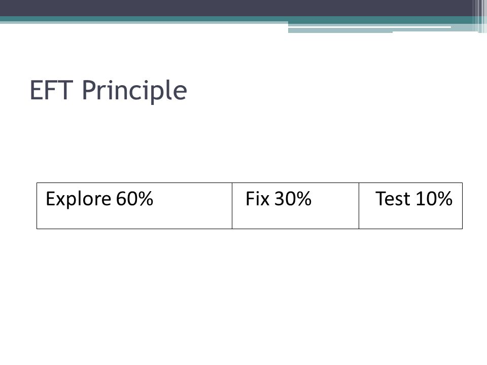 EFT Principle Explore 60% Fix 30% Test 10%