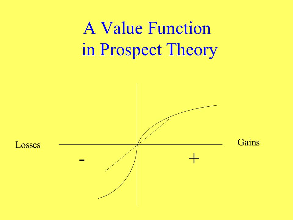 A Value Function in Prospect Theory Gains Losses -+