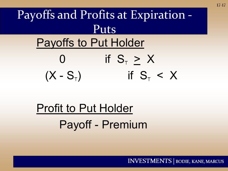 INVESTMENTS | BODIE, KANE, MARCUS 17-17 Payoffs to Put Holder 0if S T > X (X - S T ) if S T < X Profit to Put Holder Payoff - Premium Payoffs and Profits at Expiration - Puts