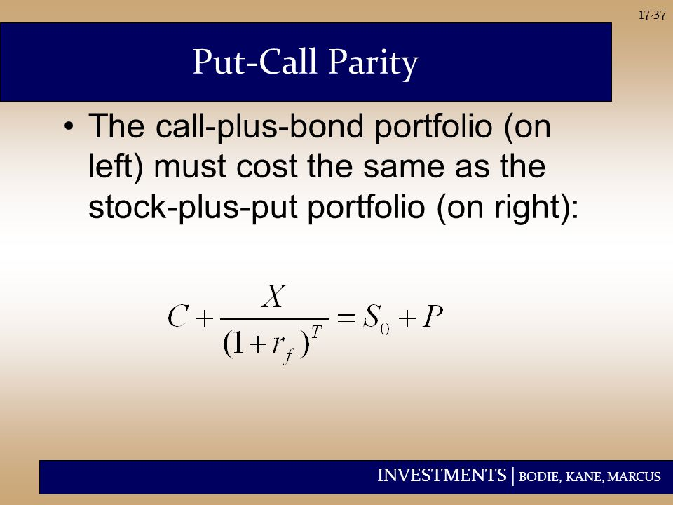 INVESTMENTS | BODIE, KANE, MARCUS 17-37 The call-plus-bond portfolio (on left) must cost the same as the stock-plus-put portfolio (on right): Put-Call Parity