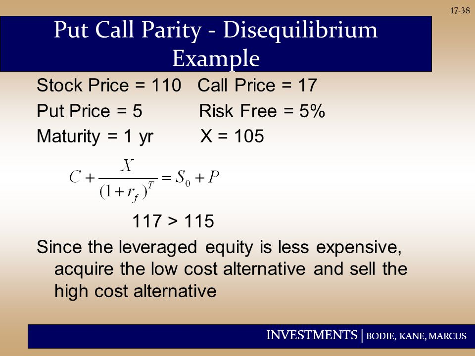 INVESTMENTS | BODIE, KANE, MARCUS 17-38 Stock Price = 110 Call Price = 17 Put Price = 5 Risk Free = 5% Maturity = 1 yr X = 105 117 > 115 Since the leveraged equity is less expensive, acquire the low cost alternative and sell the high cost alternative Put Call Parity - Disequilibrium Example