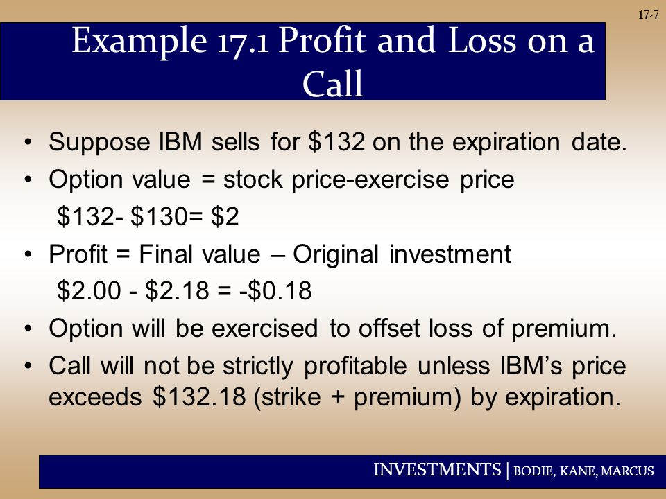 INVESTMENTS | BODIE, KANE, MARCUS 17-7 Example 17.1 Profit and Loss on a Call Suppose IBM sells for $132 on the expiration date. Option value = stock