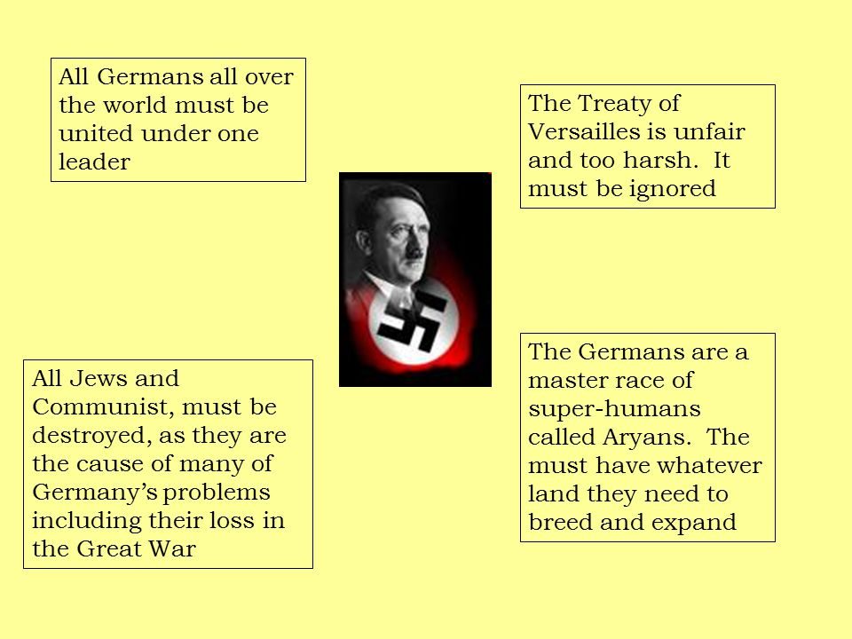 All Germans all over the world must be united under one leader All Jews and Communist, must be destroyed, as they are the cause of many of Germany's problems including their loss in the Great War The Germans are a master race of super-humans called Aryans.